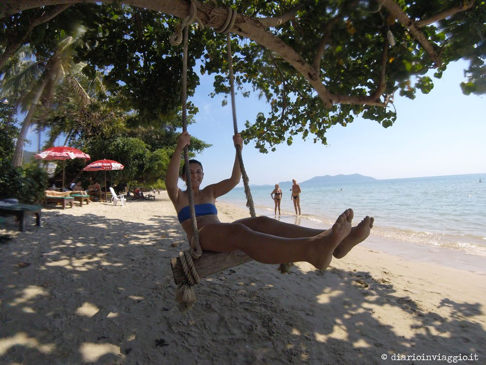 Gopro Thailandia