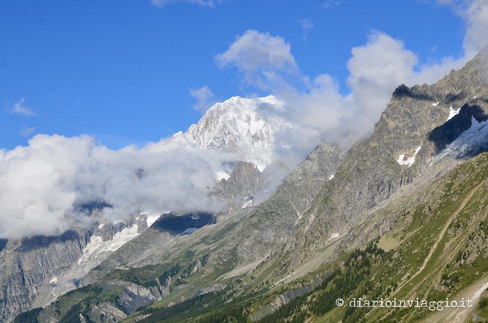 Monte Bianco Scopricourmayeur
